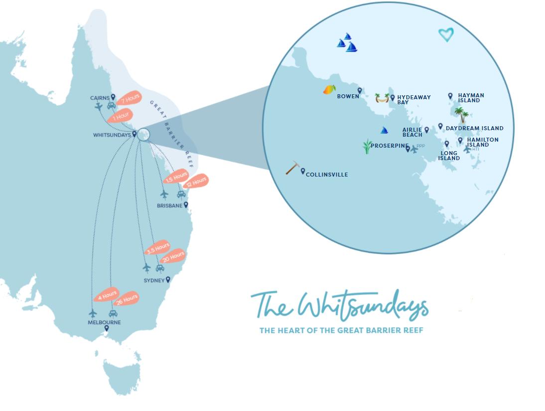 Whitsunday Region